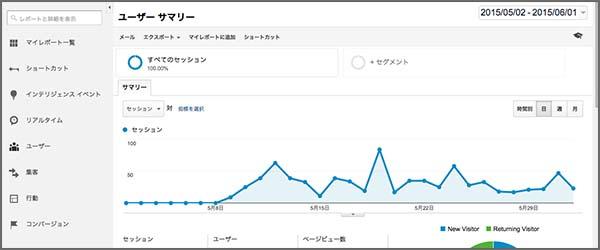 Google Analytics管理画面の画像
