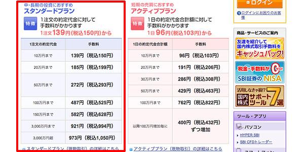1万円で株の始め方_画像16