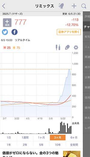 1万円で株の始め方_画像19