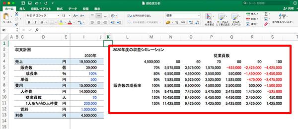 エクセル感度分析_画像21