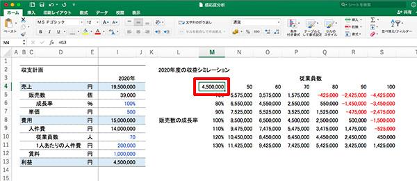 エクセル感度分析_画像22