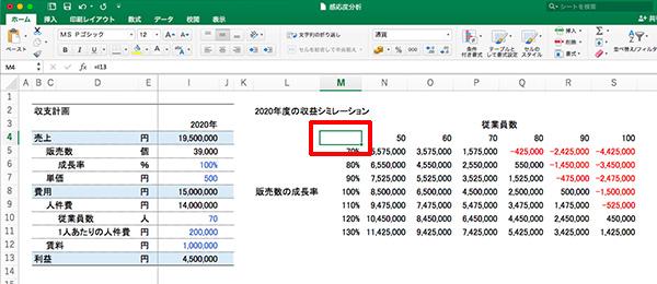 エクセル感度分析_画像24