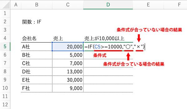 基本的なエクセル関数の記事_画像11