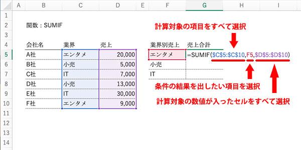 基本的なエクセル関数の記事_画像14_2