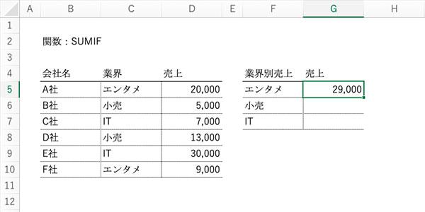 基本的なエクセル関数の記事_画像15_2