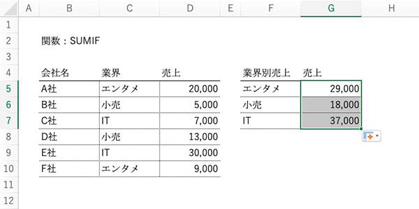 基本的なエクセル関数の記事_画像16_2