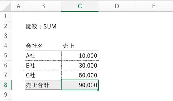 基本的なエクセル関数の記事_画像2