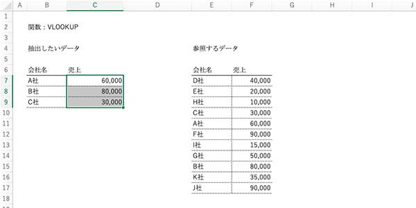 基本的なエクセル関数の記事_画像33_2