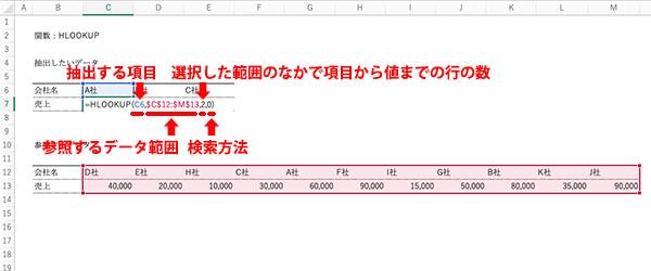 基本的なエクセル関数の記事_画像34