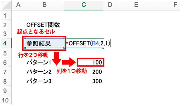 エクセルのOFFSET関数のブログ_画像4