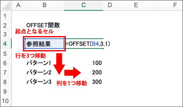 エクセルのOFFSET関数のブログ_画像6