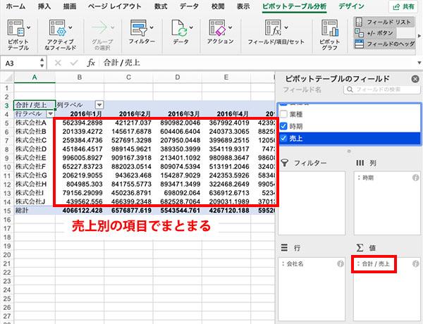 ピボットテーブルの使い方_画像15_1