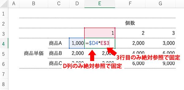エクセルの相対参照と絶対参照のブログ_画像10