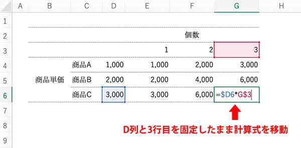 エクセルの相対参照と絶対参照のブログ_画像11