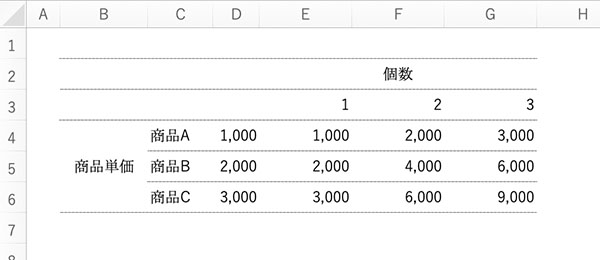 エクセルの相対参照と絶対参照のブログ_画像12