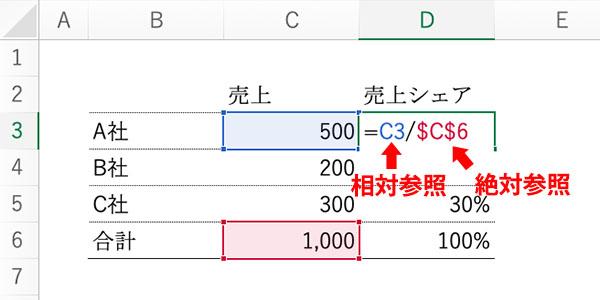 エクセルの相対参照と絶対参照のブログ_画像7