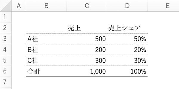 エクセルの相対参照と絶対参照のブログ_画像9