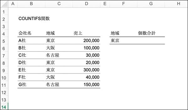 COUNTIFS関数のブログ_画像1