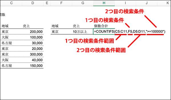 COUNTIFS関数のブログ_画像11
