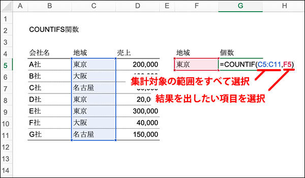 COUNTIFS関数のブログ_画像2