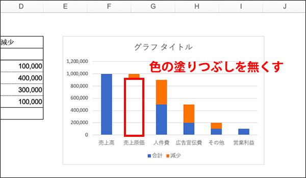 エクセル_滝チャートの作り方エクセル_滝チャートの作り方ブログ_画像10ブログ_画10