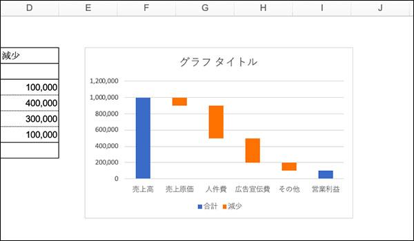 エクセル_滝チャートの作り方ブログ_画像11