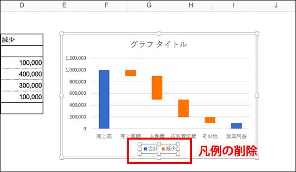 エクセル_滝チャートの作り方ブログ_画像12