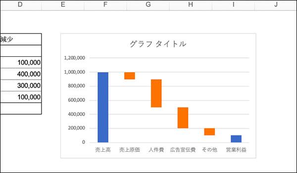 エクセル_滝チャートの作り方ブログ_画像13