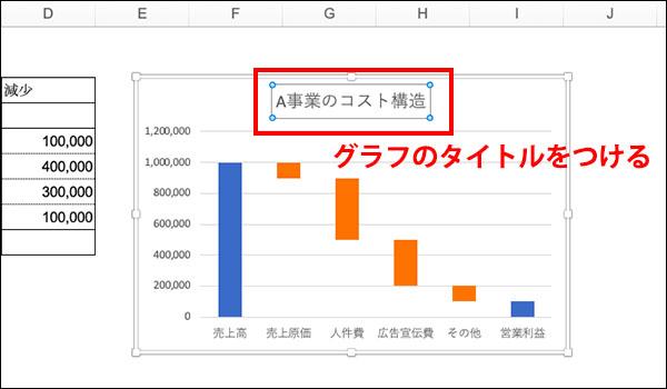 エクセル_滝チャートの作り方ブログ_画像14