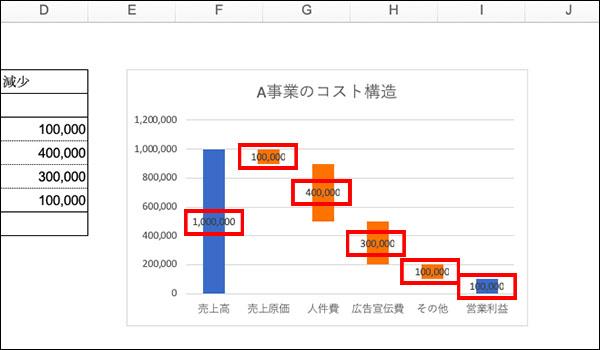 エクセル_滝チャートの作り方ブログ_画像16