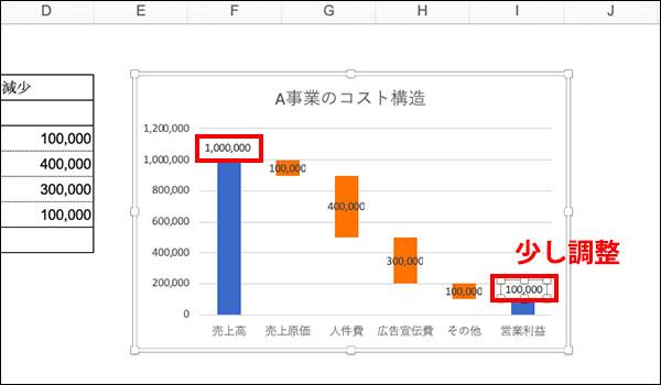 エクセル_滝チャートの作り方ブログ_画像17