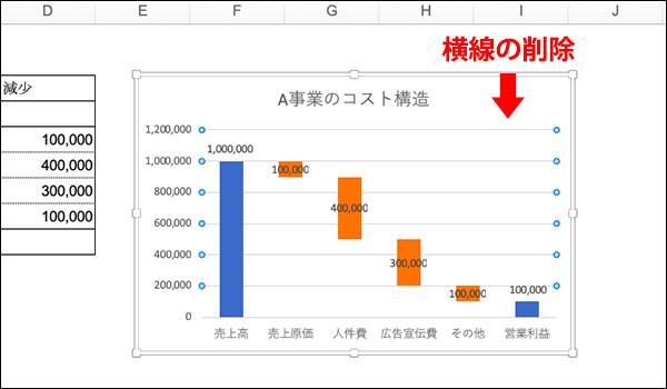 エクセル_滝チャートの作り方ブログ_画像18