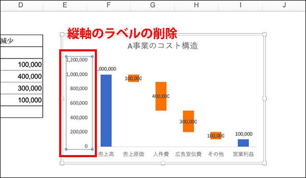 エクセル_滝チャートの作り方ブログ_画像20