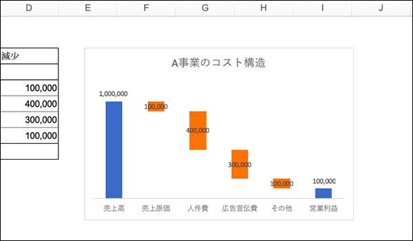 エクセル_滝チャートの作り方ブログ_画像21