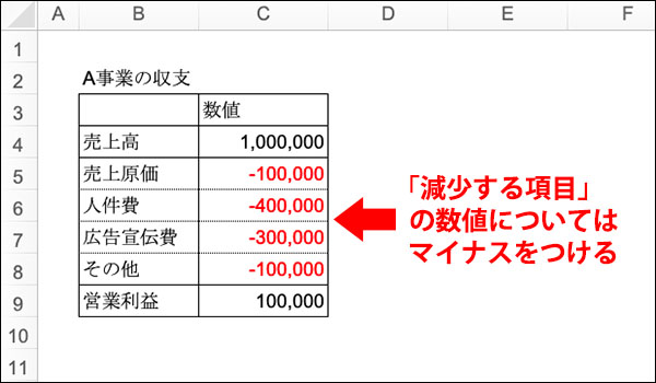エクセル_滝チャートの作り方ブログ_画像23