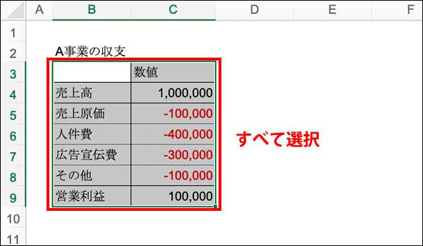 エクセル_滝チャートの作り方ブログ_画像24