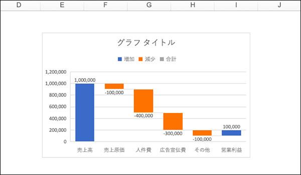 エクセル_滝チャートの作り方ブログ_画像26