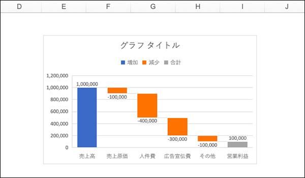 エクセル_滝チャートの作り方ブログ_画像29