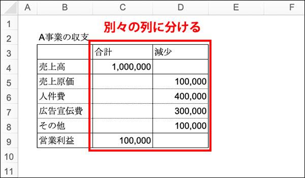 エクセル_滝チャートの作り方ブログ_画像3