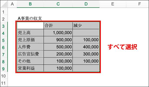 エクセル_滝チャートの作り方ブログ_画像6