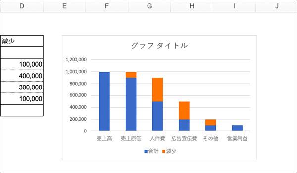 エクセル_滝チャートの作り方ブログ_画像8