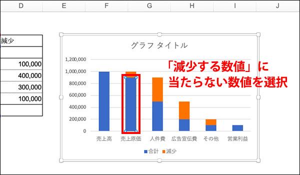 エクセル_滝チャートの作り方ブログ_画像9