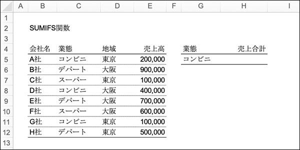 エクセルのSUMIFS関数の記事_画像1