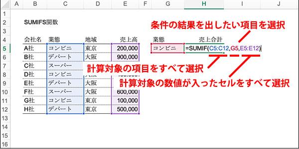 エクセルのSUMIFS関数の記事_画像2