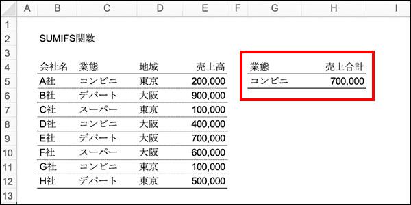 エクセルのSUMIFS関数の記事_画像3
