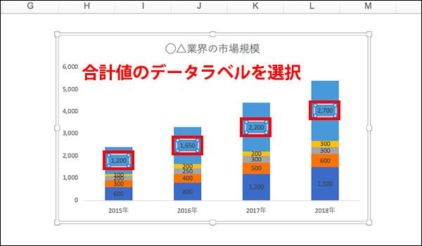 エクセル_棒グラフの作り方_画像20_2
