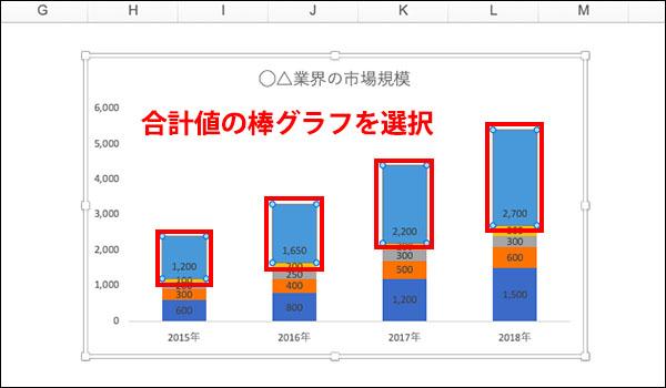 エクセル_棒グラフの作り方_画像23_2