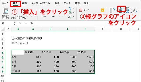 エクセル_棒グラフの作り方_画像4