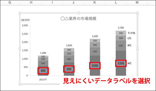 エクセル_棒グラフの作り方_画像43