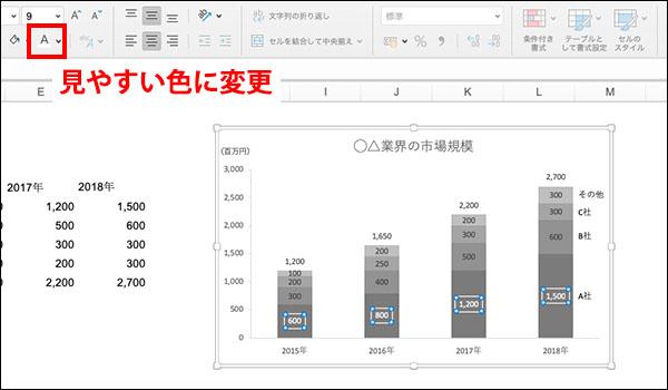 エクセル_棒グラフの作り方_画像44